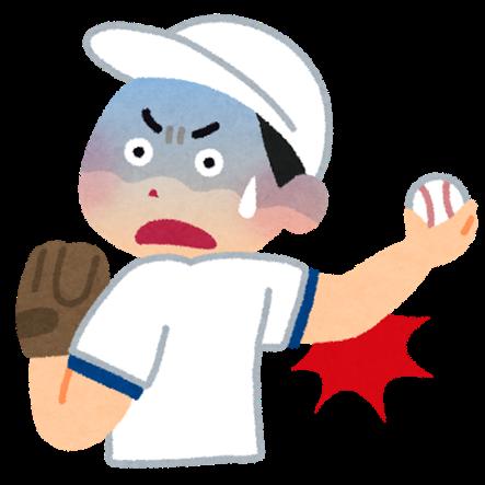 スポーツでおこる肩の痛みについて!!江東区大島の整骨院